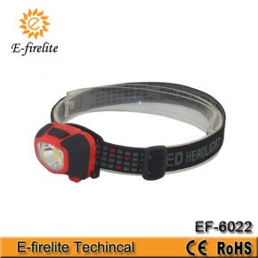 EF-6012 COB led headlamp